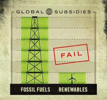 350.org Tell World Leaders to End Fossil Fuel Subsidies!