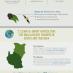 Climate-Smart Success Stories