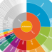 ALL THE WORLD'S GREENHOUSE GAS EMISSIONS IN ONE INTERACTIVE CHART